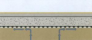 Фундаментные плиты в непосредственном контакте с грунтом