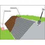 Георешетка с высотой стенки 75 мм и размером ячейки 340х340