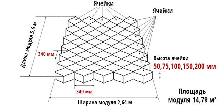 Размеры объемной георешетки