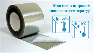 Самоклеящиеся герметизирующие ленты