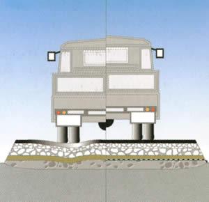 Тефонд hp в дорожном строительстве